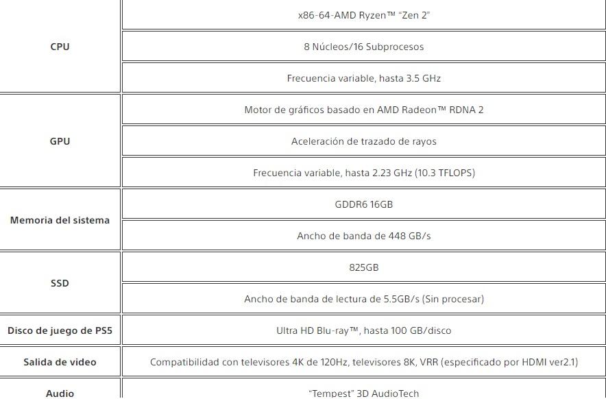 especificaciones ps5