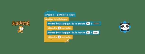 Les logiciels Scratch & mBlock