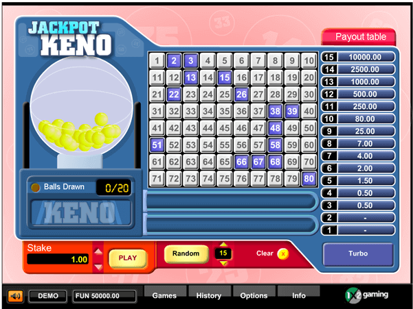 Online Keno- Paytable