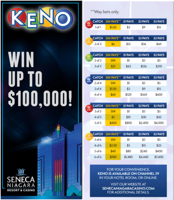 Play Keno and win up to CAD$100000