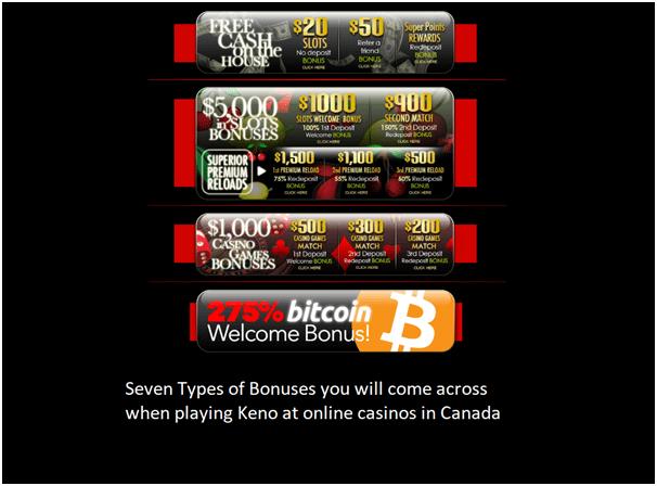 Keno Bonuses in CAD