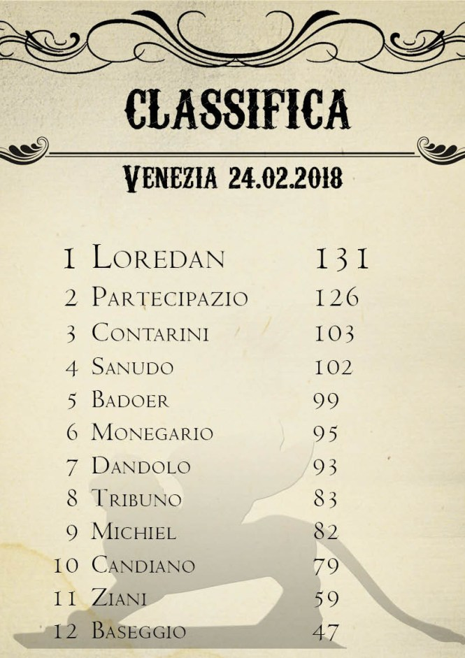 classifica caccia al tesoro a venezia