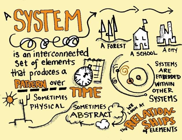 playthink systems sm