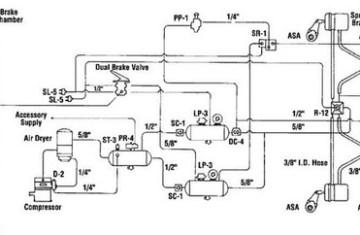 freightliner air system diagram dash freightliner wiring