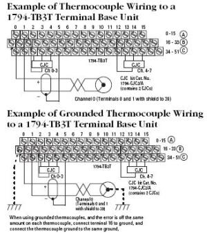 Thermocouple Fluctuating readback  PLCS  Interactive