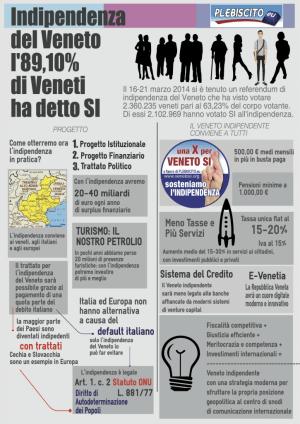 VolantinoA5_votoVSI-STAMPA