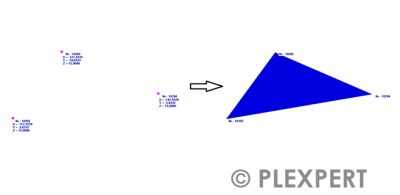 Triangle Element in Plastic Industry