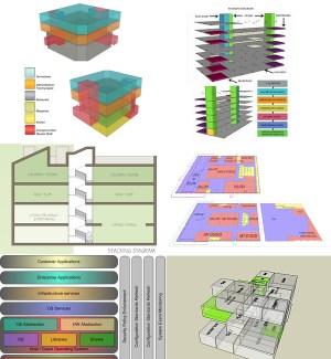 Plinth & Chintz stacking diagram  Plinth & Chintz