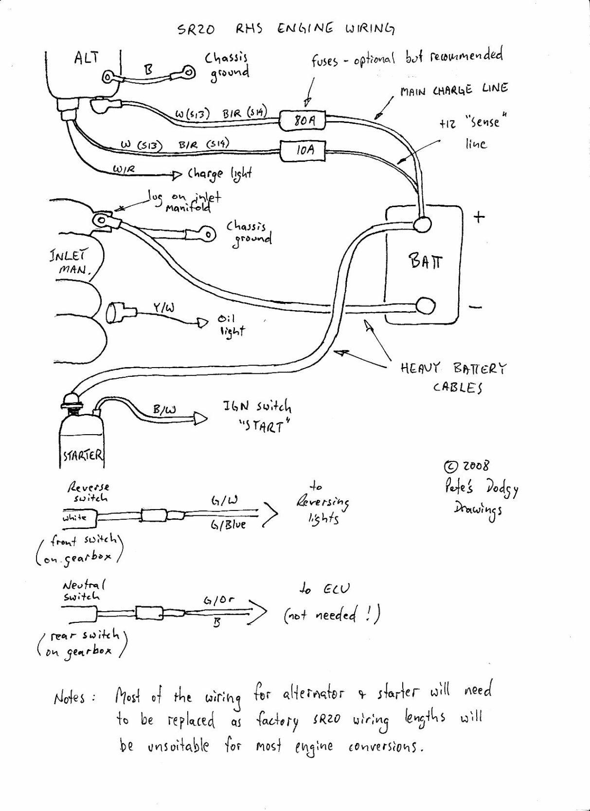 s15 sr20de wiring diagram wiring diagrams s14 sr20de wiring diagram wire