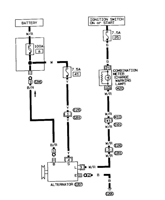1993 ford thunderbird fuse box diagram