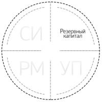 Система ПЛОТЛИ-РЕЗЕРВНЫЙ КАПИТАЛ