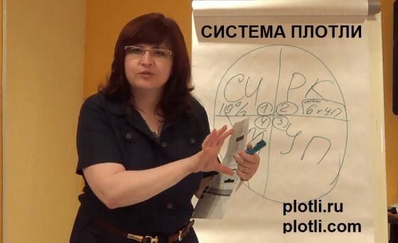Система ПЛОТЛИ. РЕЗЕРВНЫЙ КАПИТАЛ