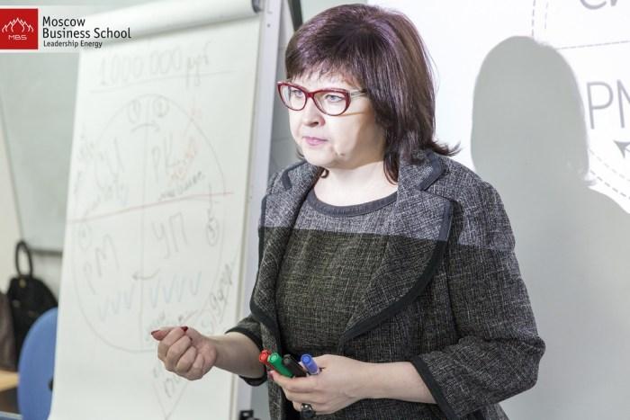 Лариса Плотницкая- МВШ-Финансовый аналитик-2