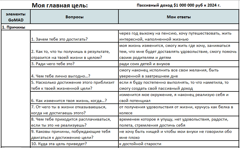 GoMAD-1-plotli.ru