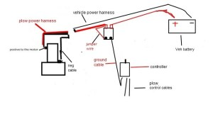 wiring diagram for old western | PlowSite