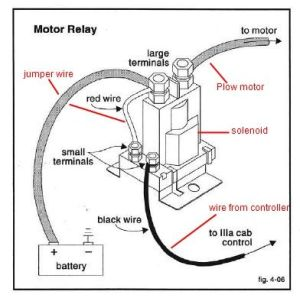 wiring diagram for old western | PlowSite