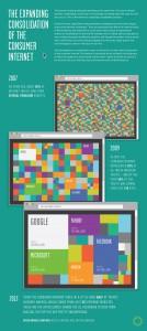 consumer_internet_big