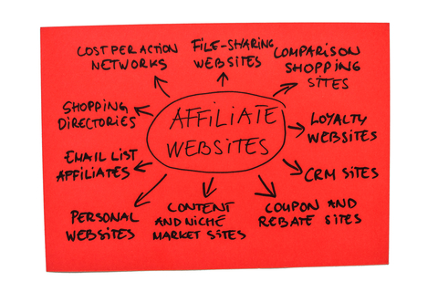 become an affiliate today