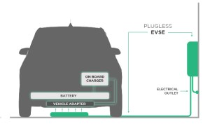 BMW i3 Charging: The Ultimate Guide | Plugless Power