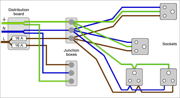 Intersection Wiring Diagram | Wiring Schematic Diagram on intersection plan, intersection icon, intersection light, intersection cartoon,