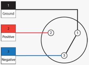 xlr wiring – How to wire a plug