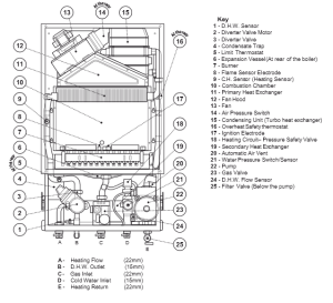 Boiler Manuals: Glowworm Beta 30C