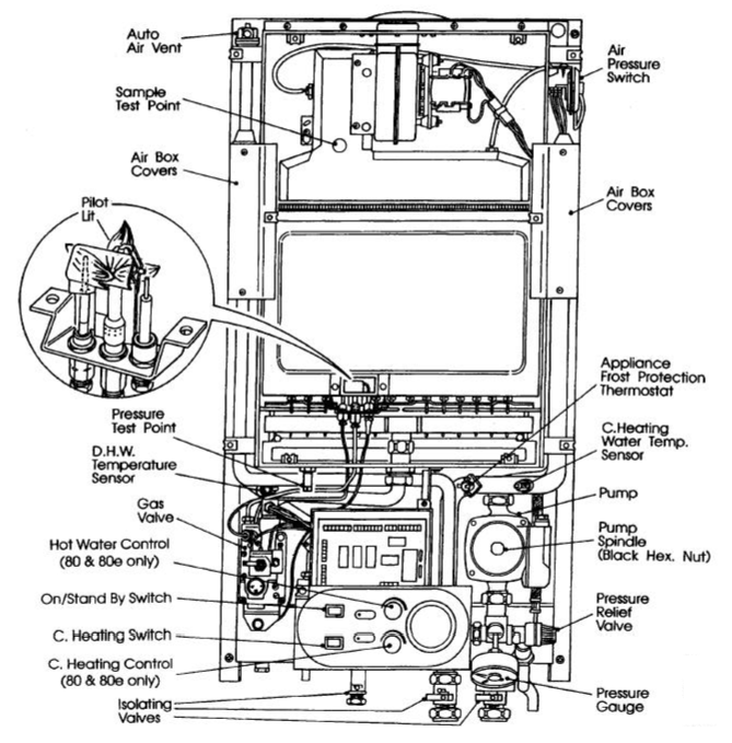 Vaillant spare parts motorjdi vaillant combi boiler wiring diagram boilers suppliers dorable heating boiler parts ensign electrical circuit diagram cheapraybanclubmaster Images
