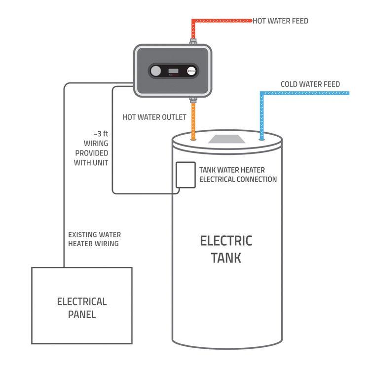 eemax wiring diagrams wiring diagrams u2022 rh autonomia co Light Switch Wiring Diagram Wiring Diagram Symbols