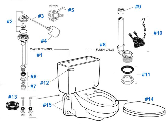 American Standard Urinal Parts Diagram | Periodic & Diagrams Science