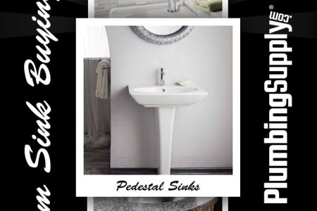 Bathroom Sink Buying Guide It s easy to choose a new bathroom sink based largely on looks  Design and  appearance