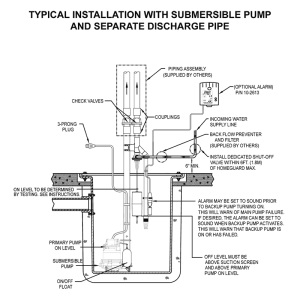 How to Install a Water Powered Emergency Backup Sump Pump