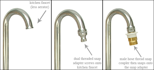 Sink Washer Adapter
