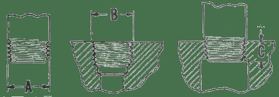determine pipe thread sizes