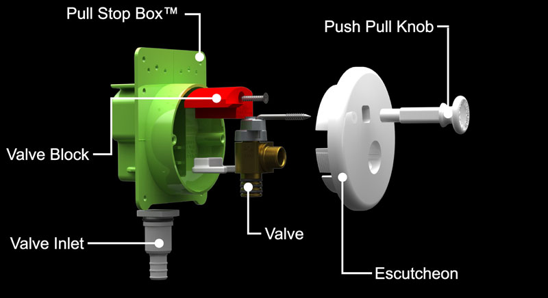 shutoff valves for toilets and faucets