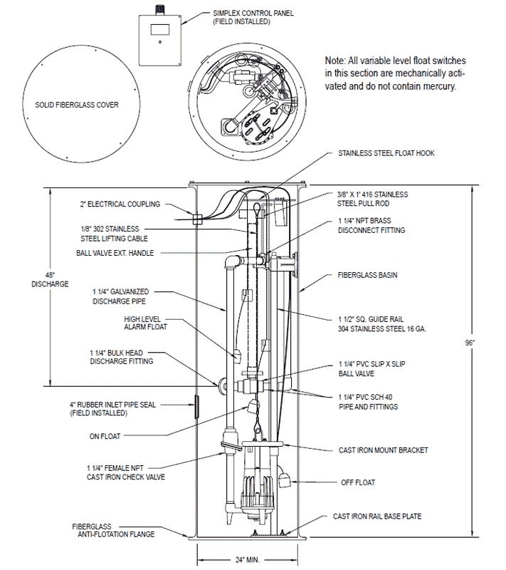 Septic Tank Float Switch Wiring Diagram Duplex Switch Wiring