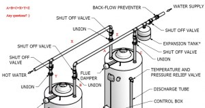 dual water heaters  Page 2  Plumbing Zone  Professional