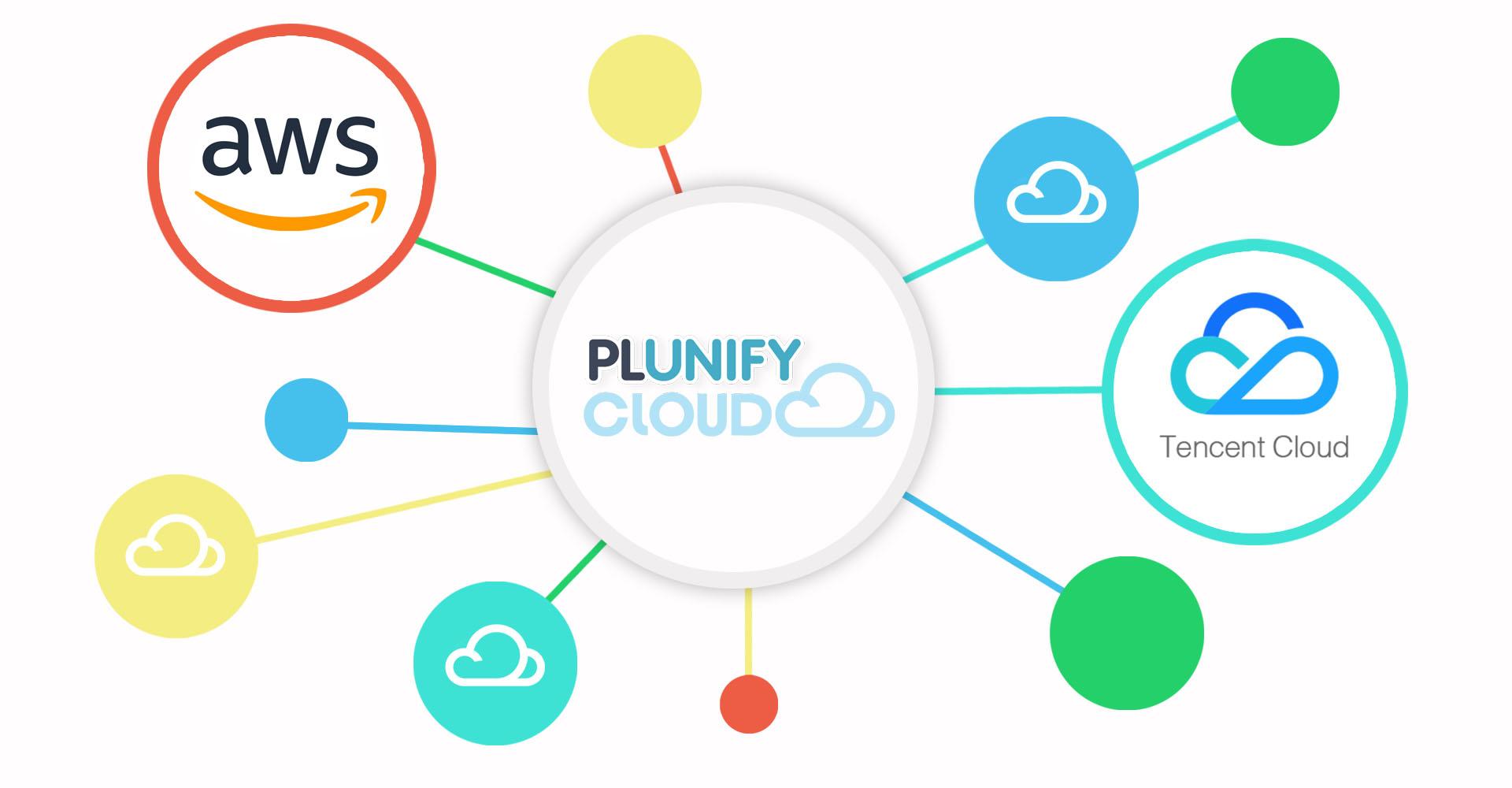 Plunify Cloud_Multiple Cloud Platform