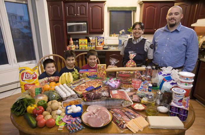peter-menzel-nourriture-pour-une-semaine-familles-monde-14-1-1-696x459