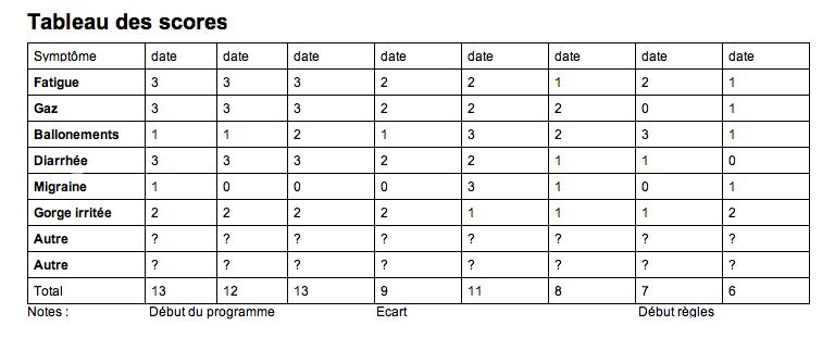 tableau-des-scores1