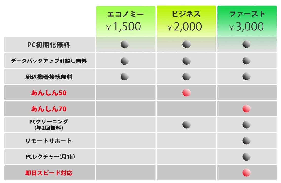 あんしんメンテナンス2014_03