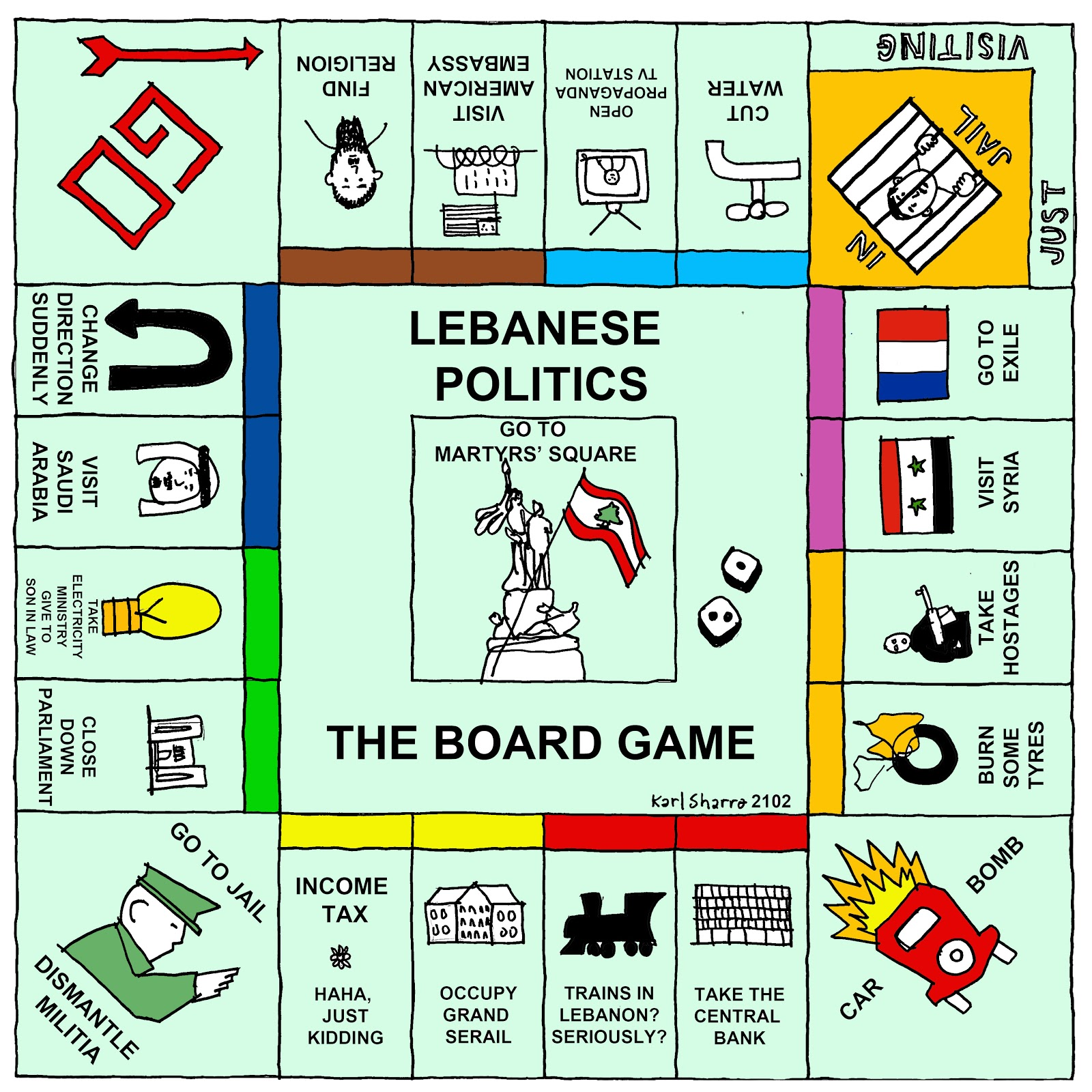 Monopoly The Lebanese Politics Edition