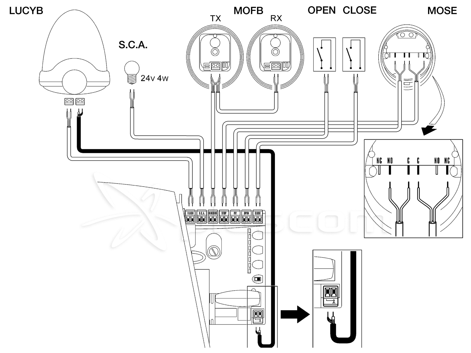 Hoa Switch Wiring Diagram Photocell