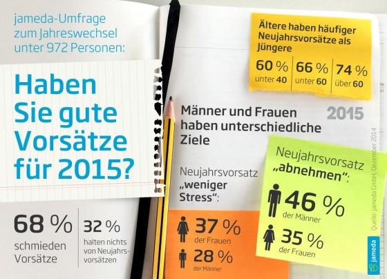 jameda Infografik Neujahrsvorsaetze 1200 e1435450099791