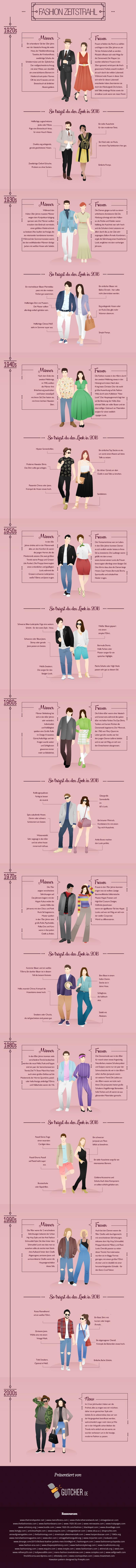 """Infografik """"100 Jahre Fashion"""" I Trends von damals in die Gegenwart übertragen"""