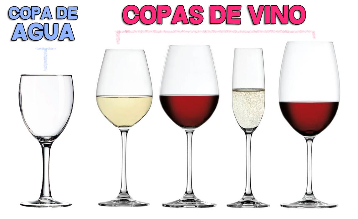 Copas de vino no de agua plusvino for Copa de agua