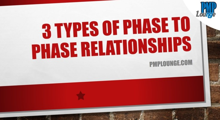 3 types of phase to phase relationships - 3 Types of Phase to Phase Relationships