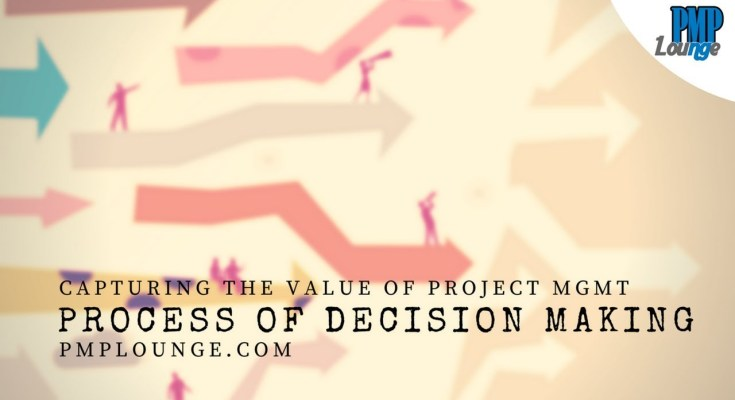 process of decision making - Process of Decision Making