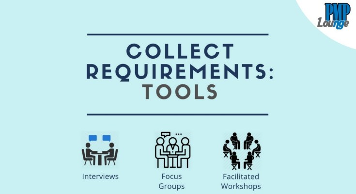 collect requirements tools - Collect Requirements Tools and Techniques - Interviews, Focus Groups and Facilitated Workshops