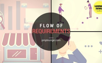 flow of requirements - Flow of Requirements
