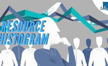 resource histogram - Resource Histogram